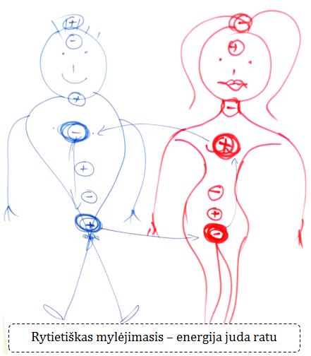 Patarimai del seksualinio kuno didinimo Kaip padidinti varpa be zalos