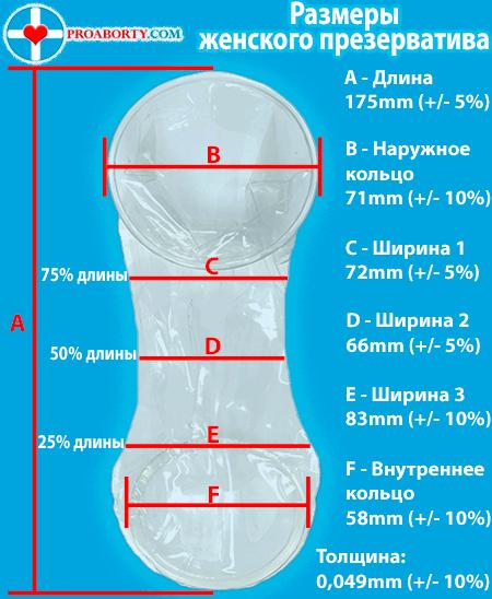 Nario ir prezervatyvu matmenys